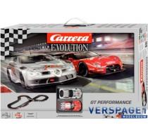 GT Performance Evolution